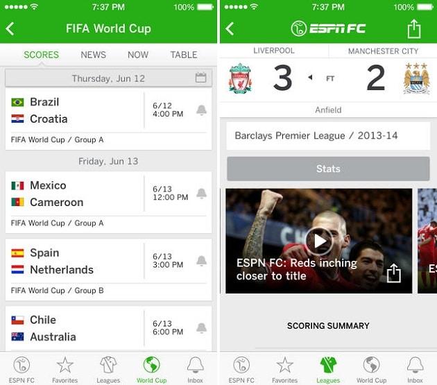 ESPN FC Soccer World Cup