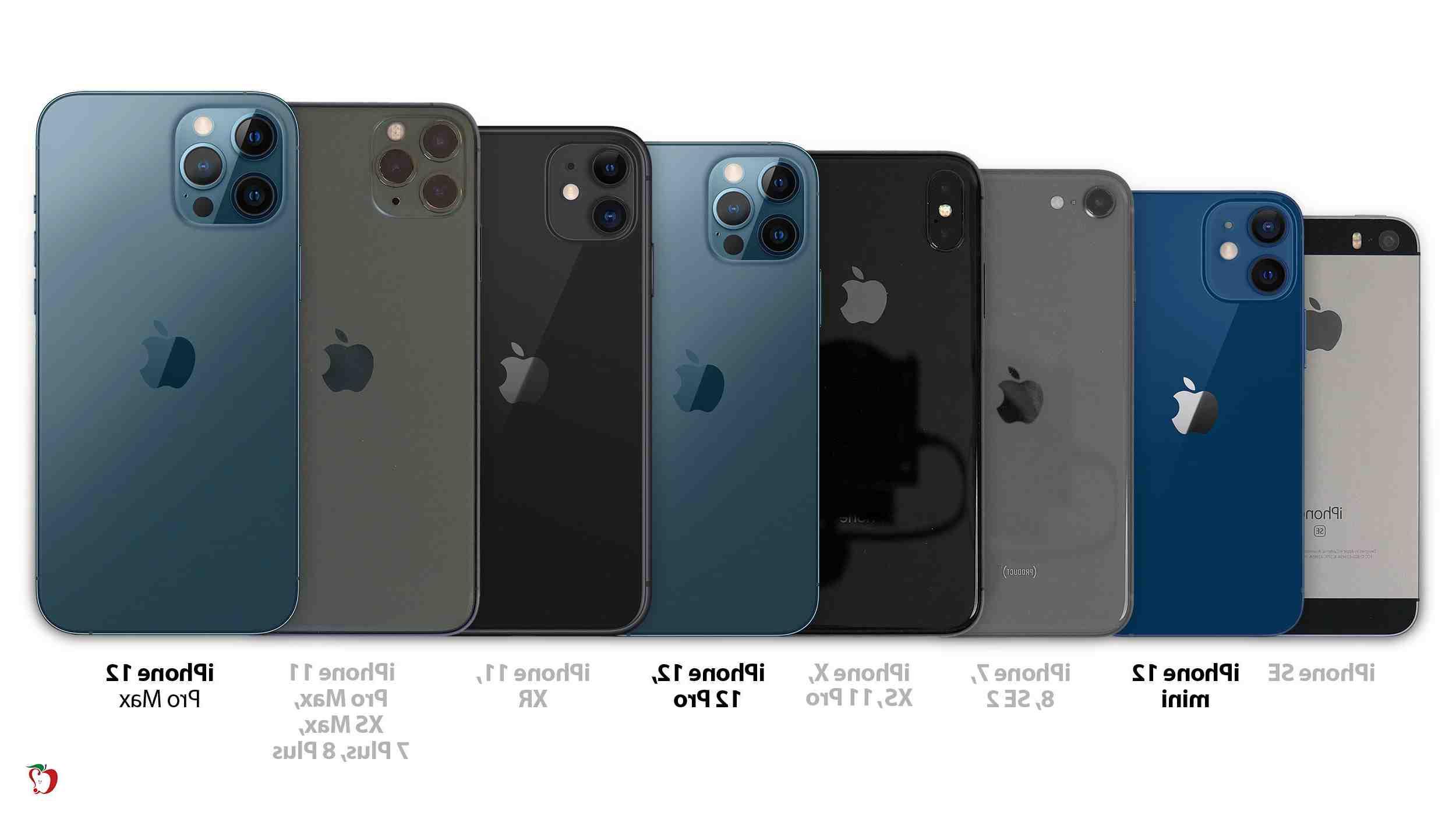 Dimensions maximales de l'Iphone 11 pro