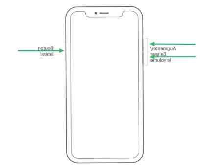 L'Iphone 11 pro max n'arrête pas de redémarrer