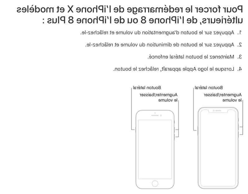 Redémarrage forcé de l'Iphone xr