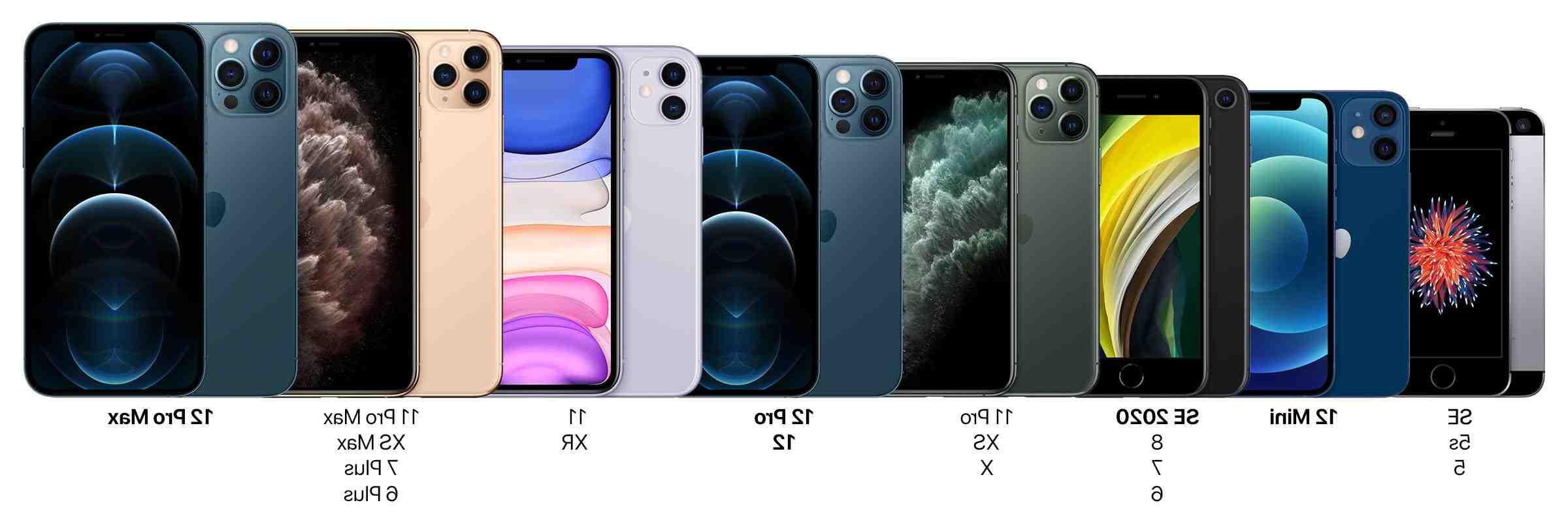 Taille de l'iphone 11 pro max